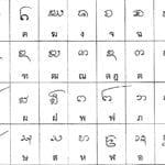 Northern Thai Language